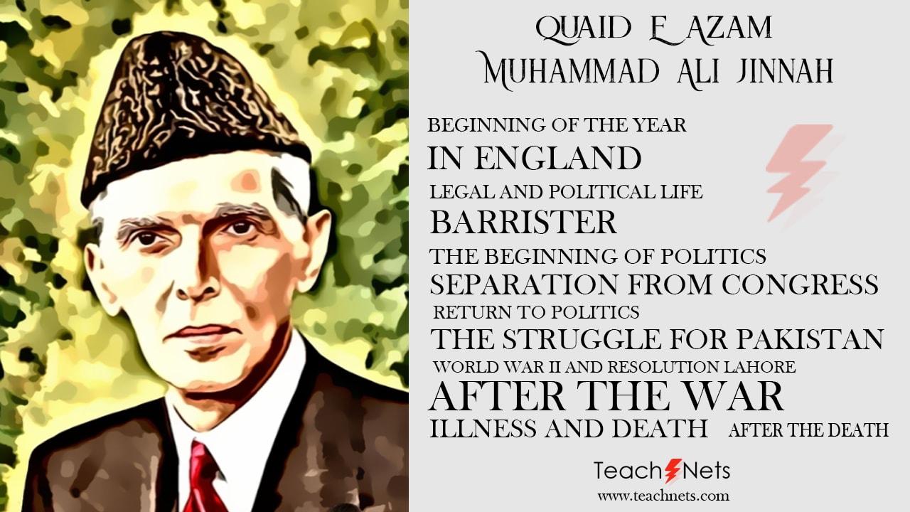 Life History of Quaid e Azam Muhammad Ali Jinnah
