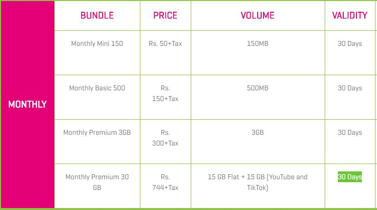 Zong Imo Package Monthly Zong Monthly Imo Offer